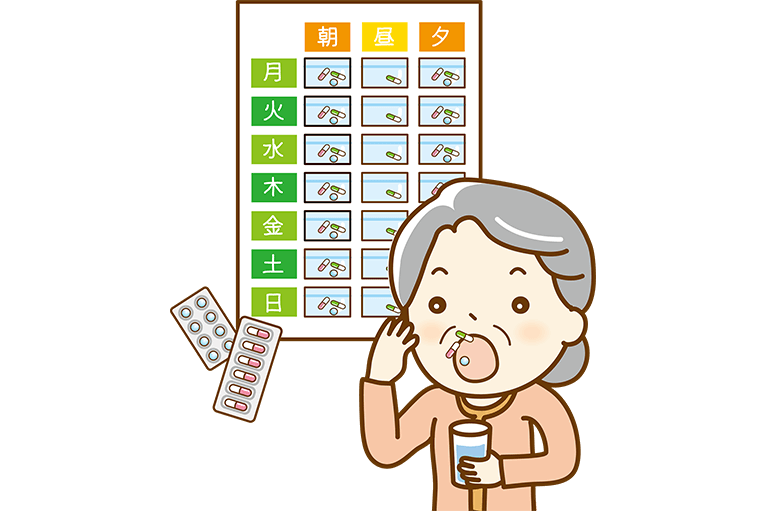 ピロリ菌除菌治療の方法